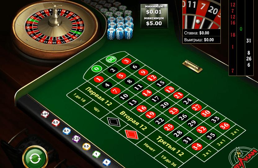 Советы как выйграть в игру рулетка казино хан играть