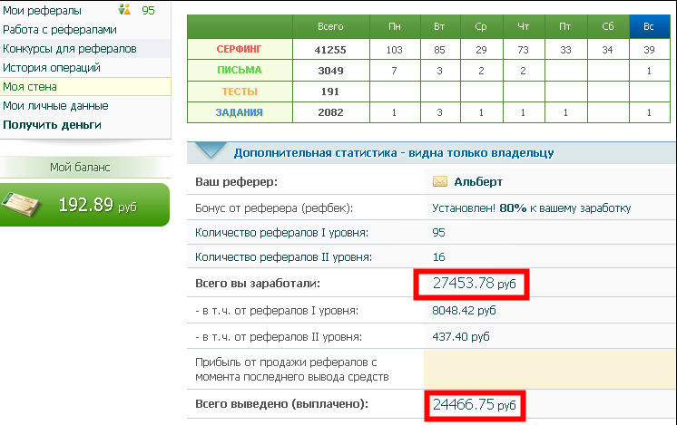Скриншот выплат на Сеоспринт