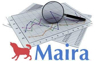 Программа Maira